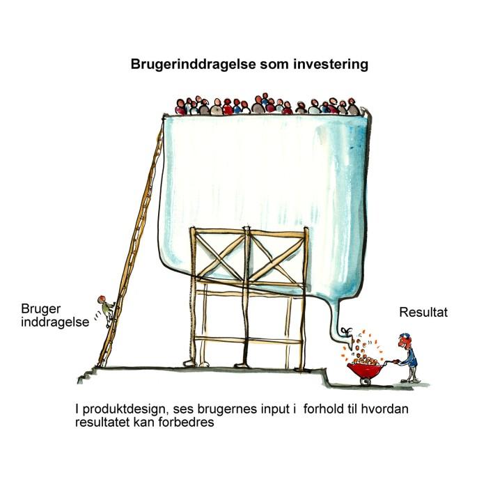bruger der går op i flatform som investor tapper udbytte fra - illustration af Frits Ahlefeldt