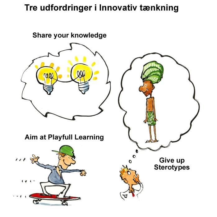tegning af udfordringer til innovation fra stereotyper til playfulness - illustration af Frits Ahlefeldt