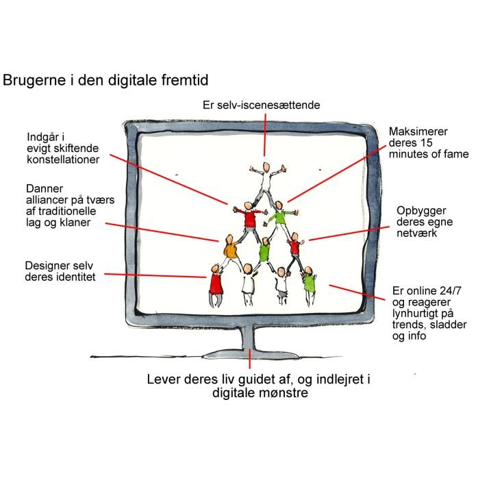 tegning af mennesker i pyramide på skærm - illustration af Frits Ahlefeldt