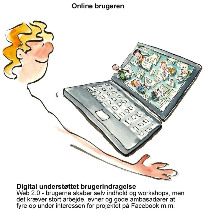 Tegning af en laptop med folk der samarbejder - illustration af Frits Ahlefeldt