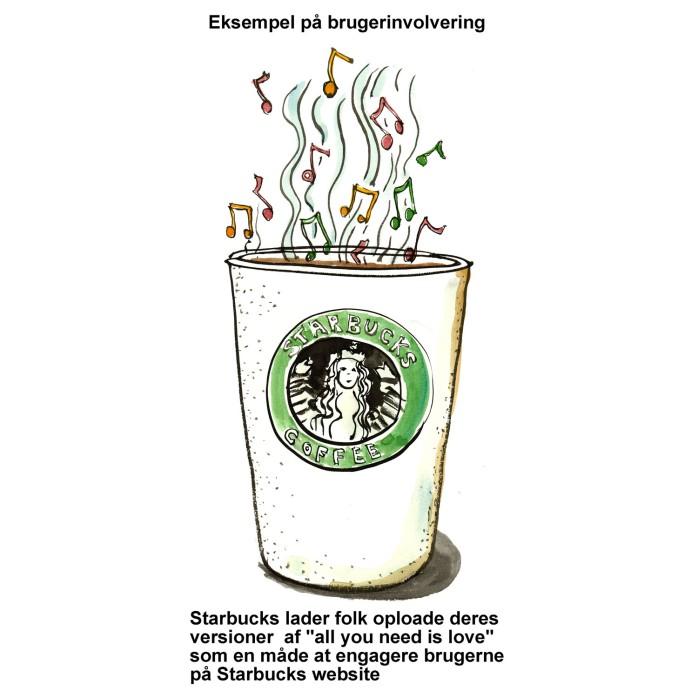 Tegning af starbuck coffee cup med musik damp - illustration af Frits Ahlefeldt