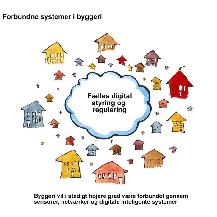 bygninger omkring fælles sky - illustration af Frits Ahlefeldt
