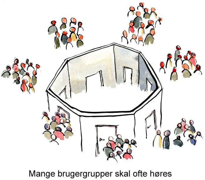 Et møderum med forskellige brugere omkring - illustration af Frits Ahlefeldt