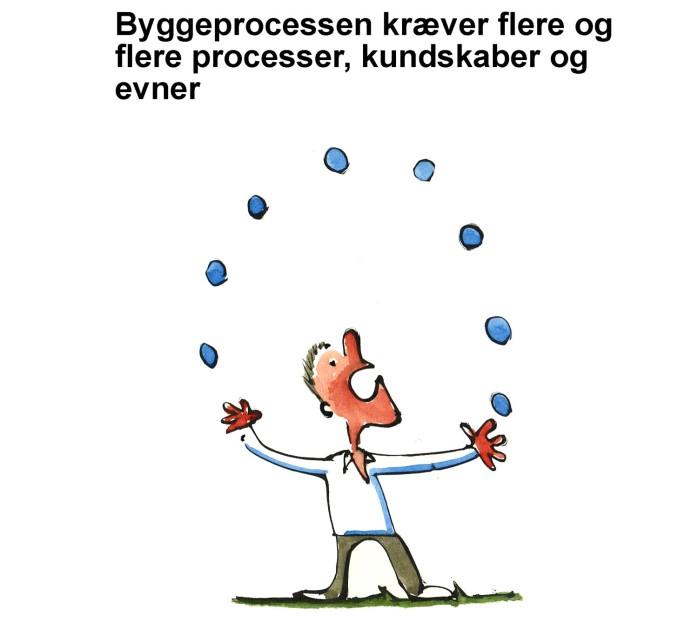 mand med mange bolde i luften - illustration af Frits Ahlefeldt