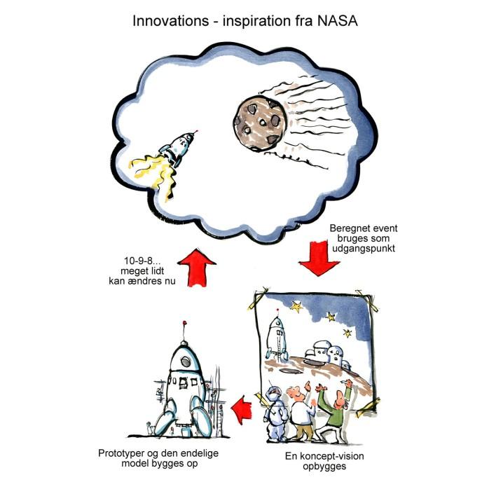 tegning af NASA rumfarts innovation - illustration af Frits Ahlefeldt