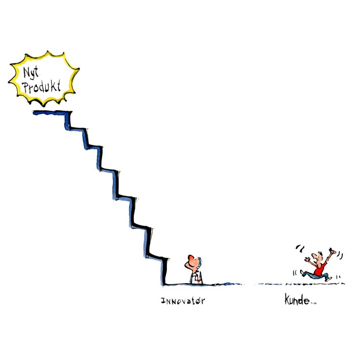 et produkt øverst på en trappe og en ideudvikler der står nede for enden, mens kunden råber op længere væk - illustration af Frits Ahlefeldt