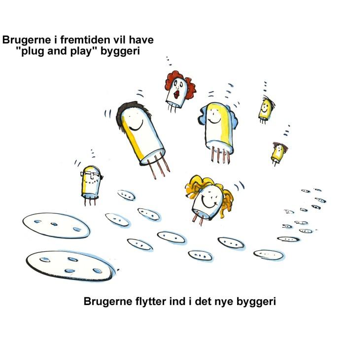 mennesker der ligner kontakter der sætter sig fast i huller - illustration af Frits Ahlefeldt