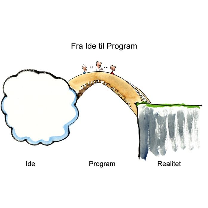 tegning af sky med bro til land - illustration af Frits Ahlefeldt
