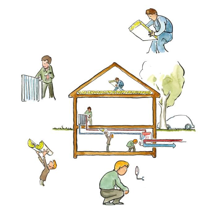 hus m. varmesystem tegning illustration af Frits Ahlefeldt